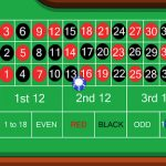 Win a Roulette Bet